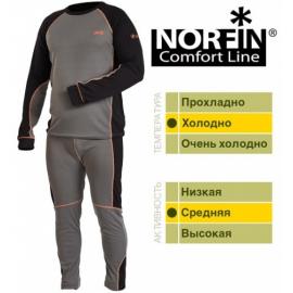 Картинка Термобелье Norfin Comfort Line B
