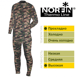 Картинка Термобелье Norfin Thermo Line Camo