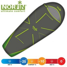 Картинка Мешок-кокон спальный Norfin NORDIC 500 NF