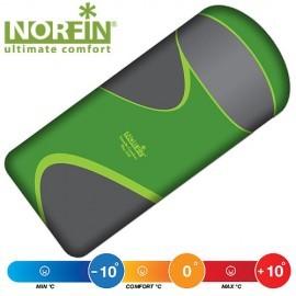 Картинка Мешок-одеяло спальный Norfin SCANDIC COMFORT PLUS 350 NF