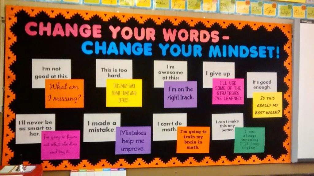 26 Best Growth Mindset Bulletin Boards Examples Pictures