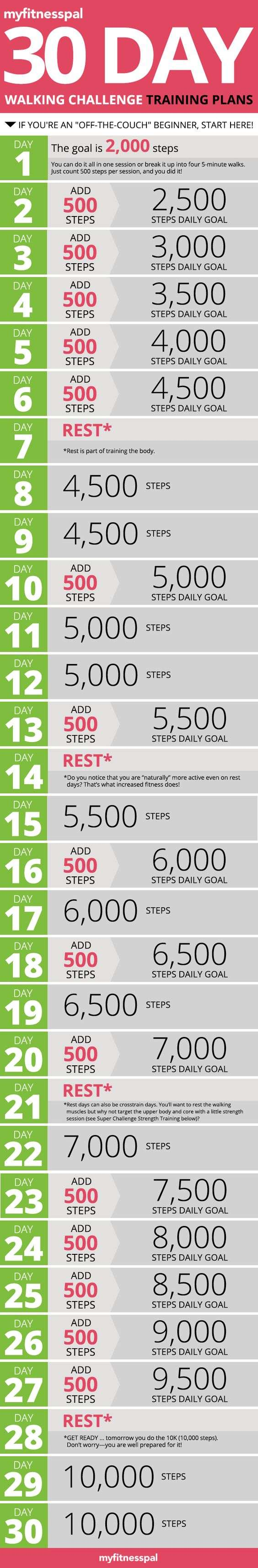 Walking For Weight Loss How To Lose 1 Pound Per Week
