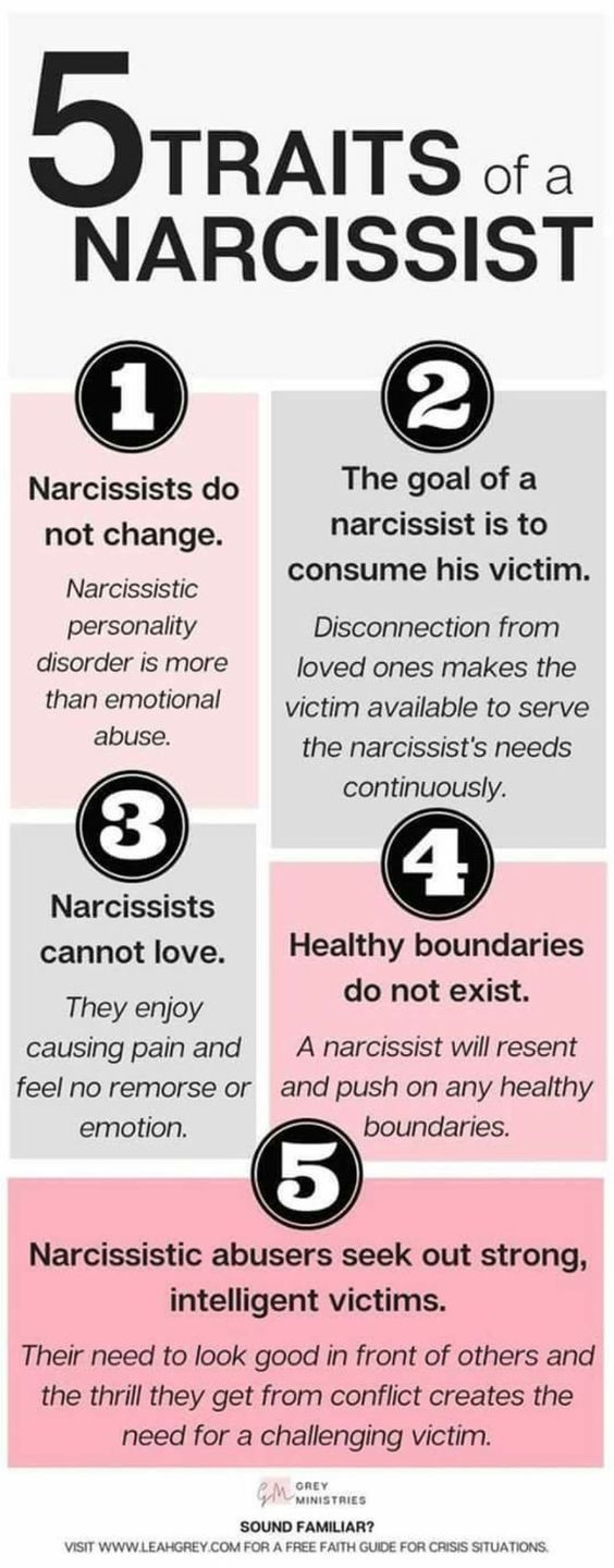 How To Deal With A Narcissist At Work Or Elsewhere