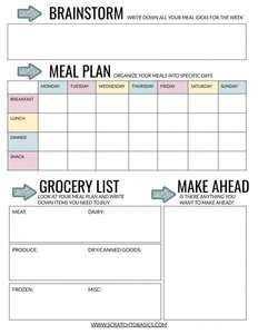 27 Printable Weekly Meal Planner Templates For 2021