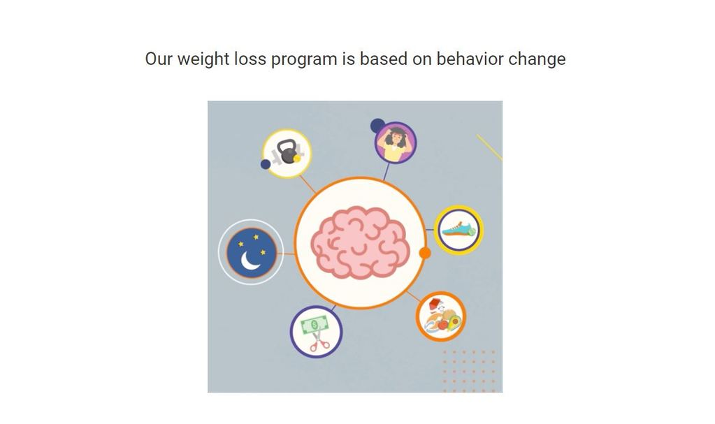 Noom psychology   myfitnesspal weight loss   best weight loss apps free
