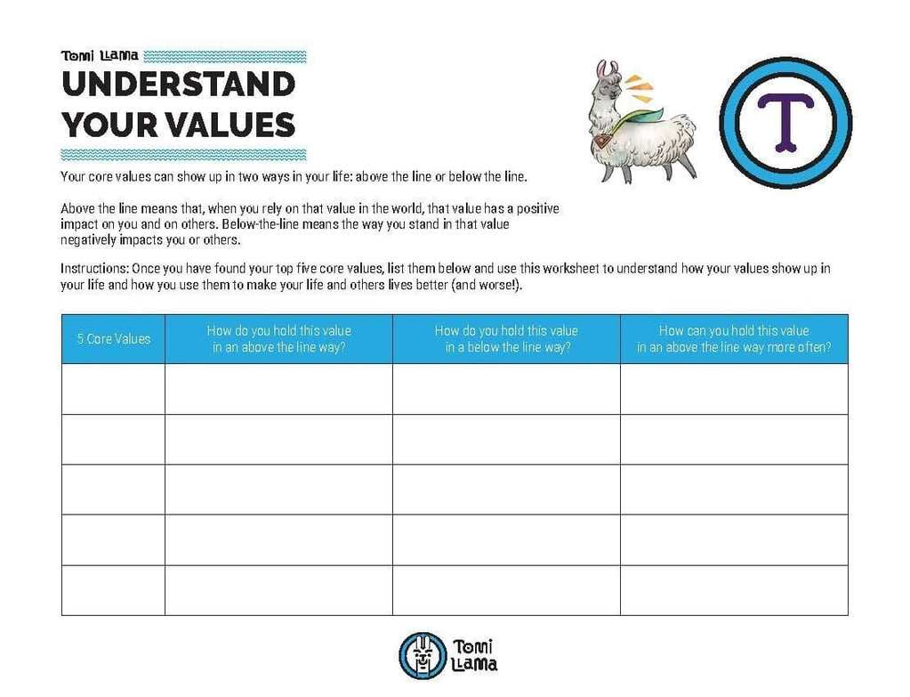 understand your values   core values list   what are core values