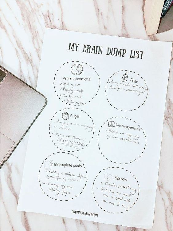 my brain dump list | what is mindfulness | mindfulness worksheets dbt