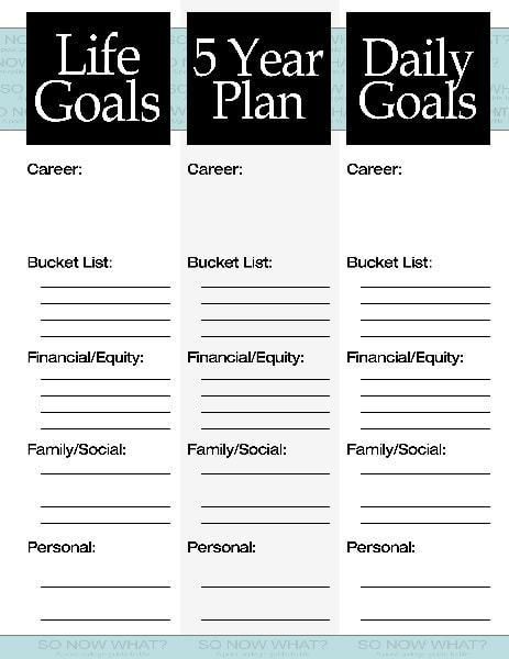 3 steps to a 5 year plan | personal development plan examples professional | personal development plan example for students