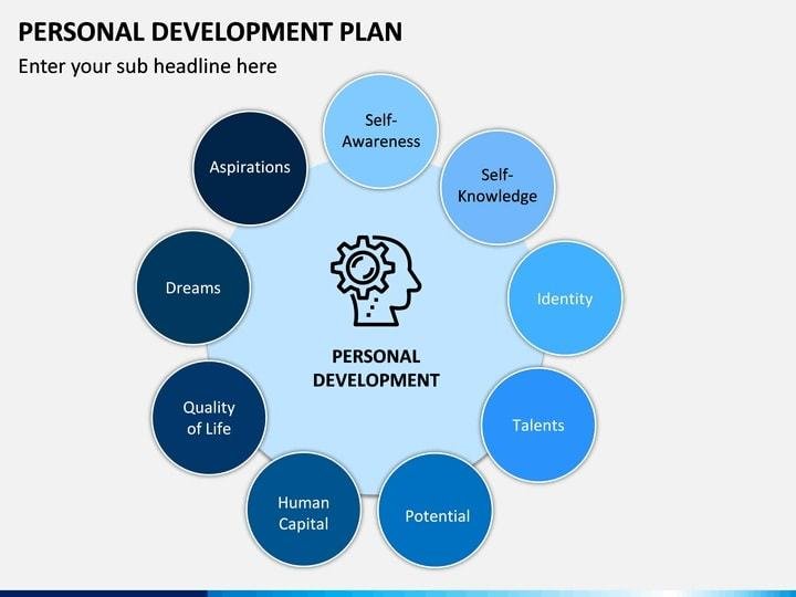 pdp presentation template | individual development plan examples for leadership | personal development plan sample pdf