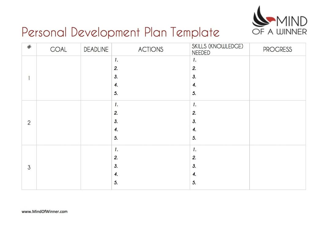 plan of a winner | personal development plan template pdf | personal development plan examples professional
