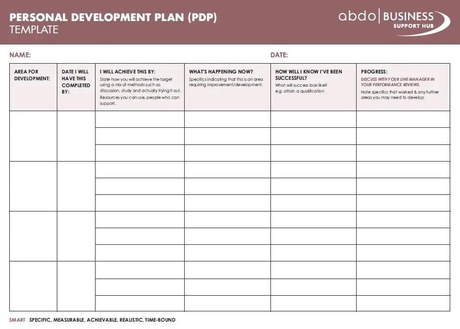 sepia personal development plan | personal development plan sample pdf | |personal development plan template pdf
