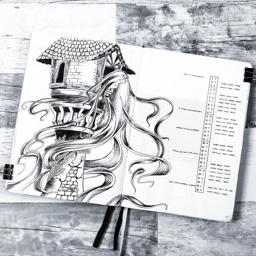 a fantastical month | bullet journal monthly spread minimalist | bullet journal monthly spread template